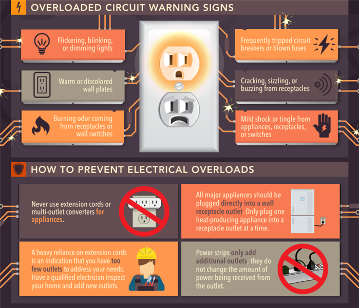 General May Is National Electrical Safety Month!